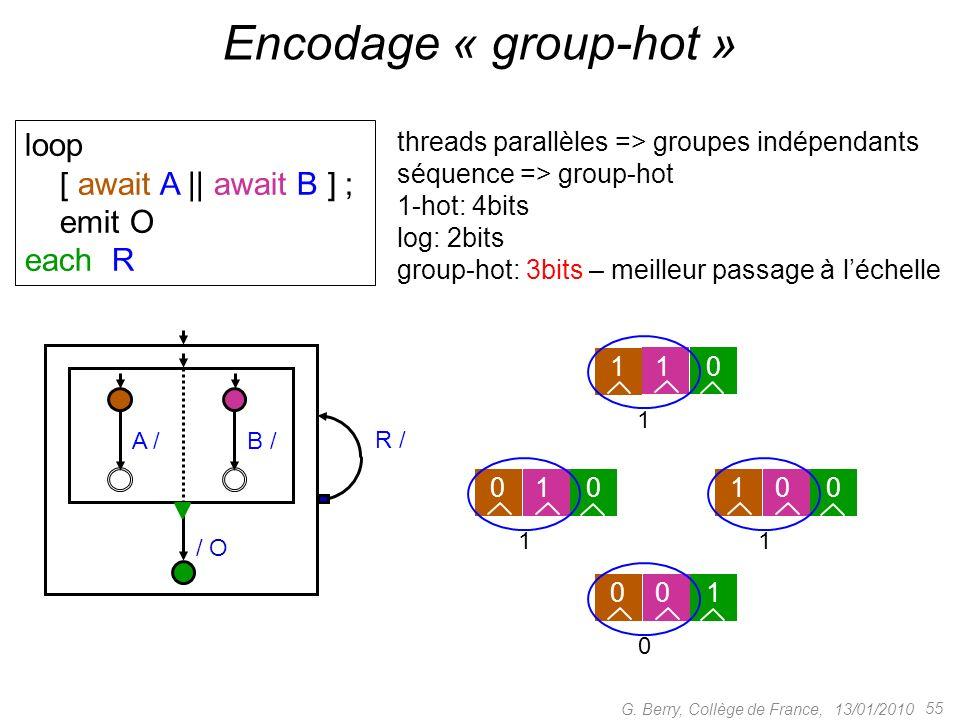 Encodage « group-hot » loop [ await A || await B ] ; emit O each R